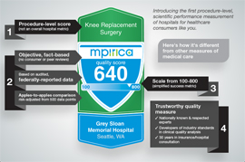 MPIRICA Rating System